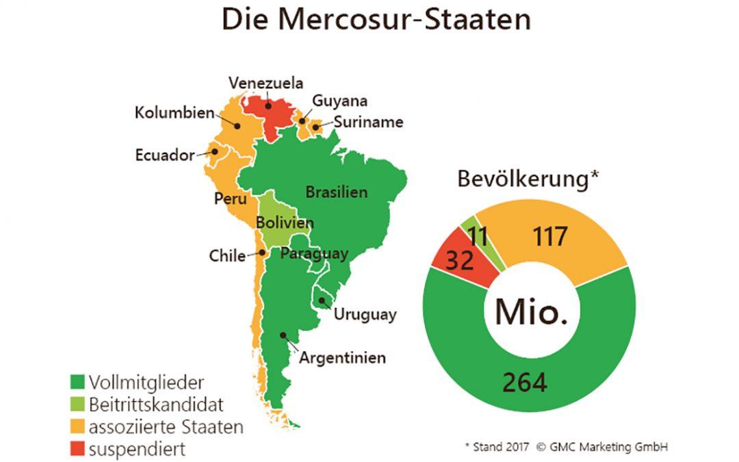 Mercosur: Bedeutung für die europäische Landwirtschaft